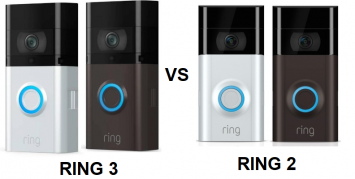 RING Video Door Bell 3 vs Doorbell 2 – Comparison