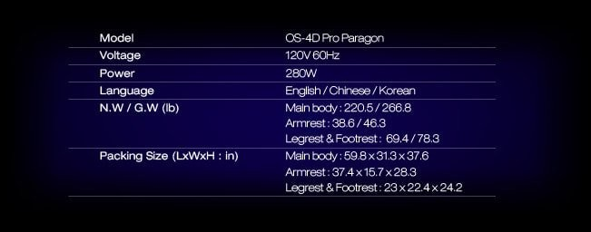 Osaki Paragon specification sheet.